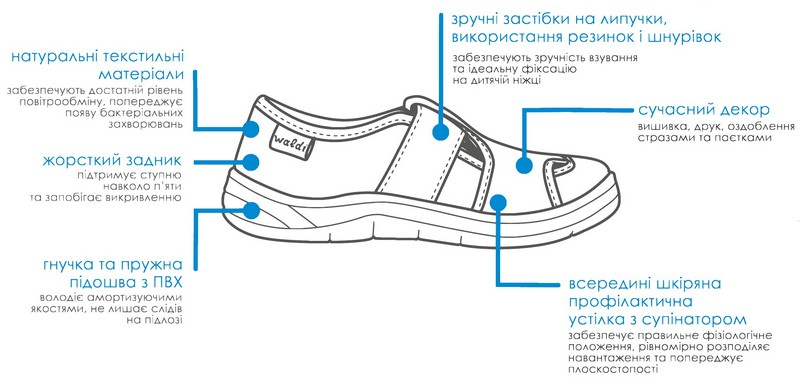 Текстильне дитяче взуття WALDI (Україна) 47393c6d6666b