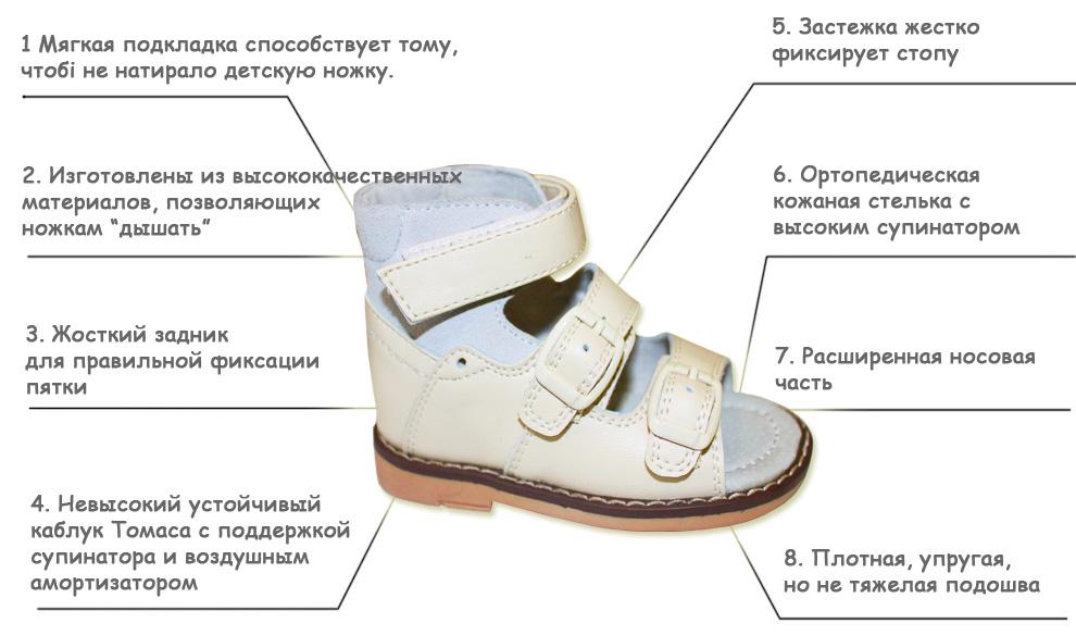 79abe950d Преимущества ортопедической обуви для детей «Шалунишка ОРТОПЕД»