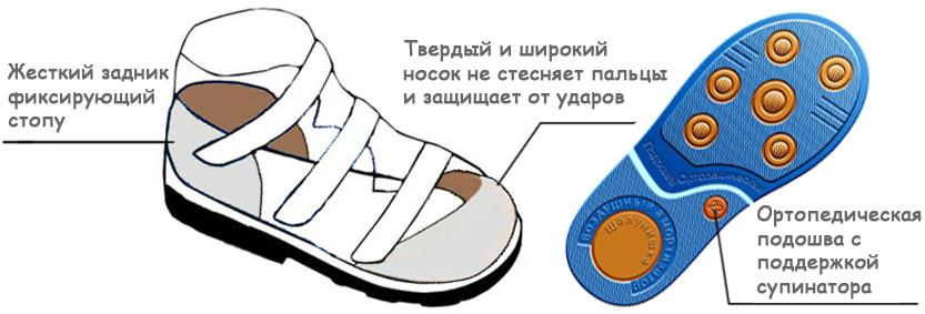 9347355b0 широкая передняя часть носок модели не сдавливает пальцы и переднюю  половину стопы, ...